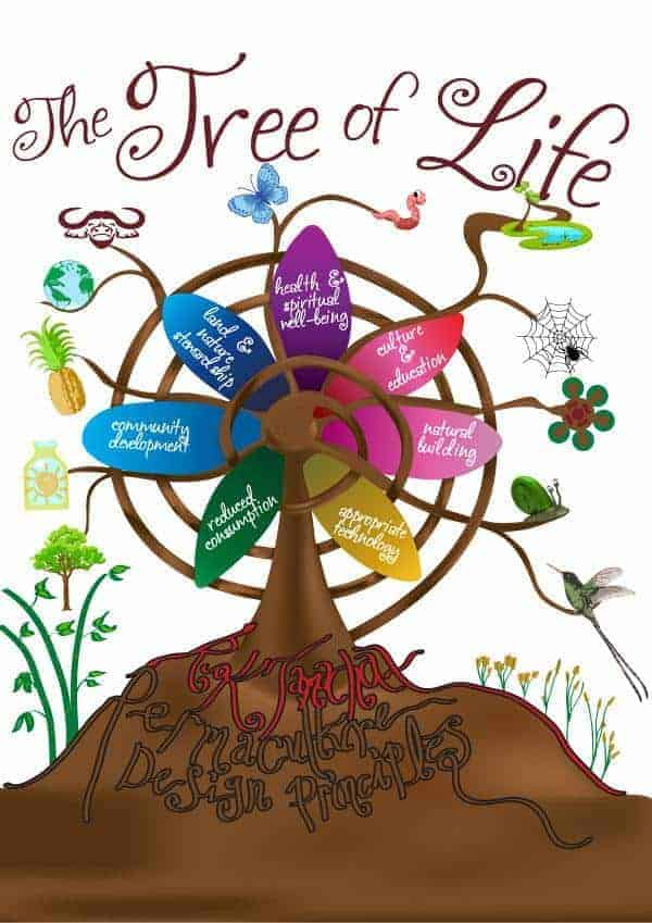 Rak Tamachat Tree of Life and Permaculture Principles