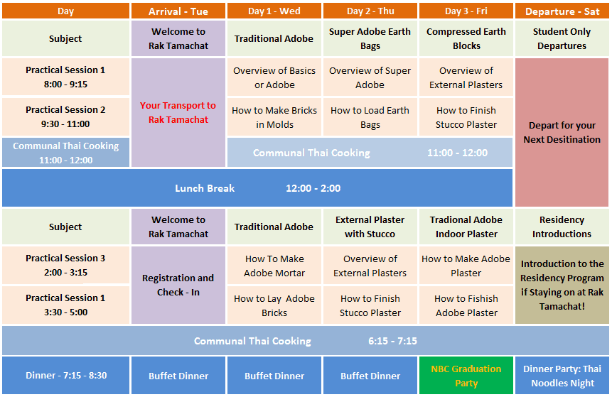 Schedule for the Natural Building Course at Rak Tamachat